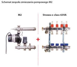 schemat-m2-01
